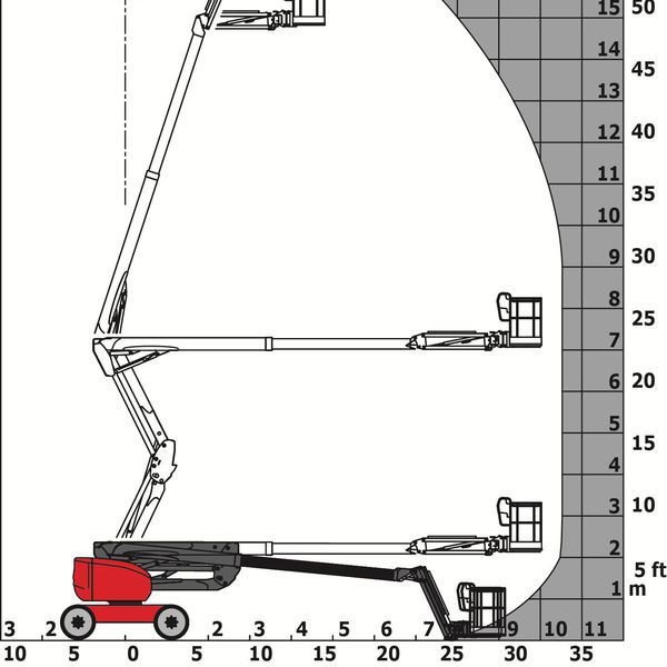 manitou-180-atj-draagvermogenstabel-load-chart.jpg